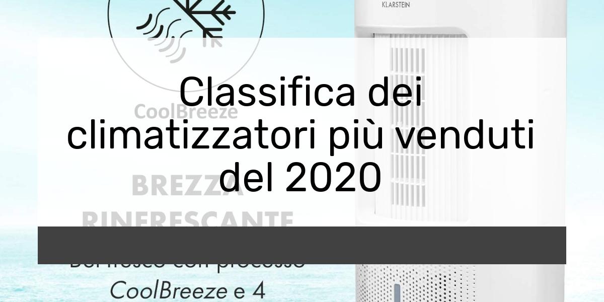Classifica dei climatizzatori più venduti del 2020